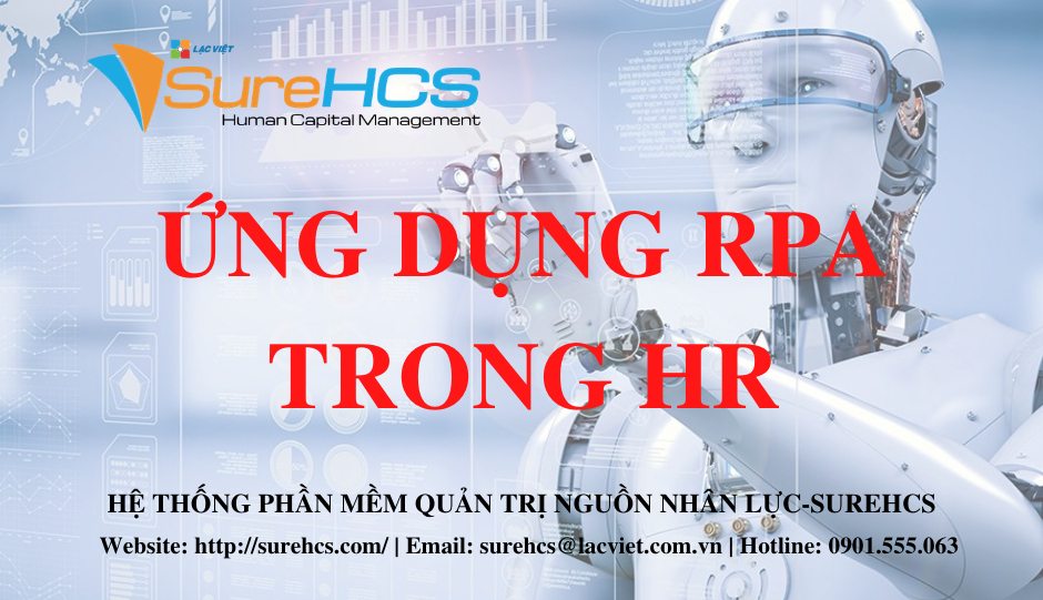 UNG-DUNG-ROBOTIC-PROCESS-AUTOMATION-RPA-TRONG-HR -SUREHCS