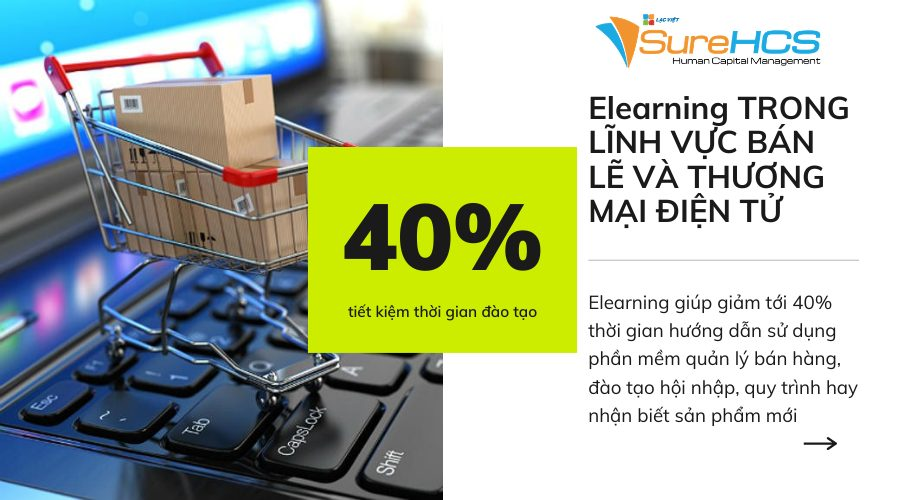 Ứng dụng elearning